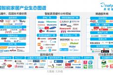 中国智能家居产业生态图谱2015_000002.png