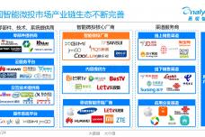 中国智能微投市场专题研究报告2016_000010.png