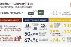 中国消费者信心有所恢复,带动技术消费品市场复苏.jpg