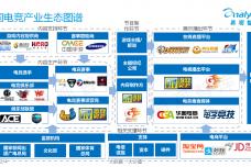 中国电子竞技产业专题研究报告2015-01_000012.png
