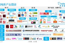 中国电影产业生态图谱2015-01_000002.png