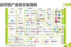 中国移动互联网发展趋势报告_000017.png