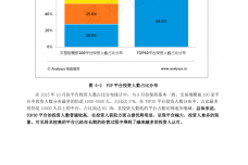 中国P2P网贷平台风险评级报告2015年10月_000018.png
