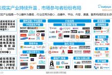 中国VR旅游市场盘点报告2016_000005.png