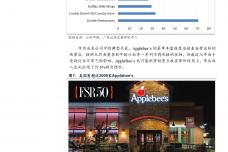 从美国餐饮业发展看中国餐饮业未来_000009.png