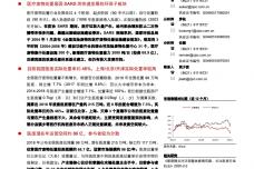 从SARS看本轮疫情下医废投资机会_page_01.png
