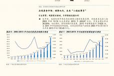 传媒互联网行业-在线票务深度报告_000007.png