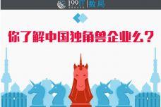 你了解中国独角兽企业么?2-1.jpg