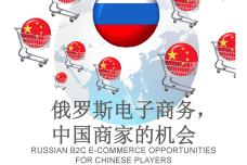 俄罗斯电子商务-中国商家的机会_000001.png