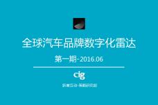 全球汽车品牌数字化雷达、_000001.png
