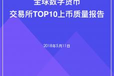 数字货币交易所质量研究报告_000001.png