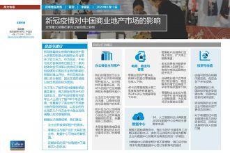 新冠疫情对中国商业地产市场的影响_000001.jpg