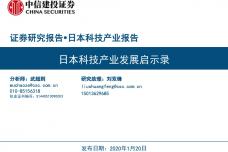 日本科技产业发展启示录_page_01.png