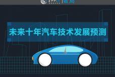 未来十年汽车技术发展预测-1.jpg