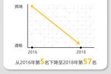 杭州城市大脑2.0正式发布.jpg