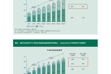波士顿咨询:2015年中国私人银行全面发展报告_000005.png