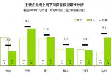 消费者指数1.png