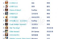 游戏榜单4.png