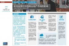 疫情对中国商业地产市场的影响_000001.jpg