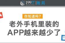 老外手机里装的APP越来越少了3-1.jpg