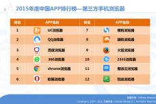 艾媒咨询:2015-2016年中国手机浏览器市场研究报告_000011.png