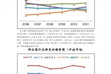 赛诺咨询:2015年11月中国手机市场分析_000007.png
