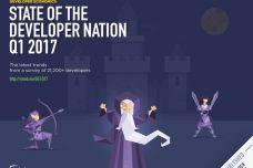 04242002032ics_-_State_of_the_Developer_Nation_Q1_20171_1.jpeg