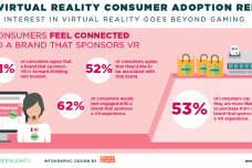 1469375612-3417-sumer-vr-infographic3-survey.png