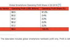 1479905372-8334-global-smartphone.jpg
