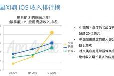 1489061357-4618-china-app.jpg