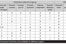 1532094142-7081-password-protections.png
