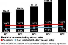 1542975909-2038-merce-sales-2014-2018-242688.jpg