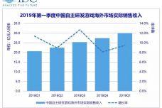 IDC:2019年Q1中国游戏市场规模达到 584.4亿元人民币