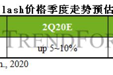 1593422144-9767-nandflash第三季價格-cn.png