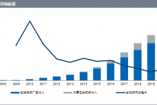 160720-China-online-video-market-news-release_CN-1.png