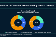 1611562612-4419-number-of-consoles-980x551-1.png