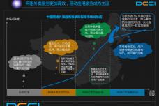 2015中国白领人群网络外卖服务研究报告_000010.png