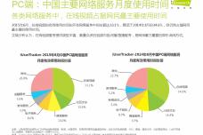 2015年中国在线视频行业年报监测报告简版_000010.png