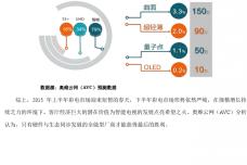 2015-年上半年彩电市场总结_000010.png