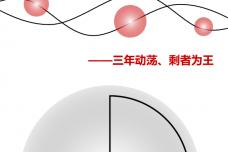 2015-2017中国企业移动化发展回顾报告_000001.png