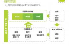 2016年中国IM云服务行业白皮书_000003.png