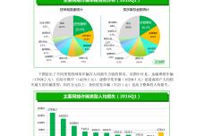 2016年第一季度网络诈骗趋势研究报告_000006.png