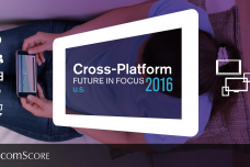 2016年美国聚焦未来的跨平台分析报告_000001.png