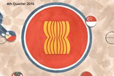 2016年Q4亚太区经济展望_000001.png