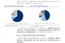 2016白酒行业深度报告_000022.png