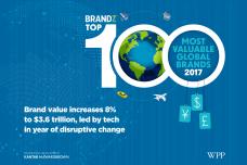 2017年BrandZ全球最具价值品牌100强_000001.png