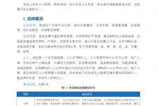 2018中国境外经贸合作区投资指南_000020.jpg