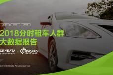 2018分时租车人群大数据报告_000001.png