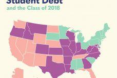 2018年美国大学生债务报告_000001.jpg