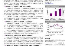2018年轻奢行业深度报告_000001.jpg